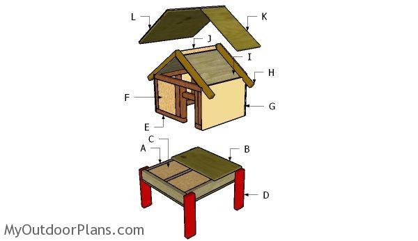 cat house roof plans