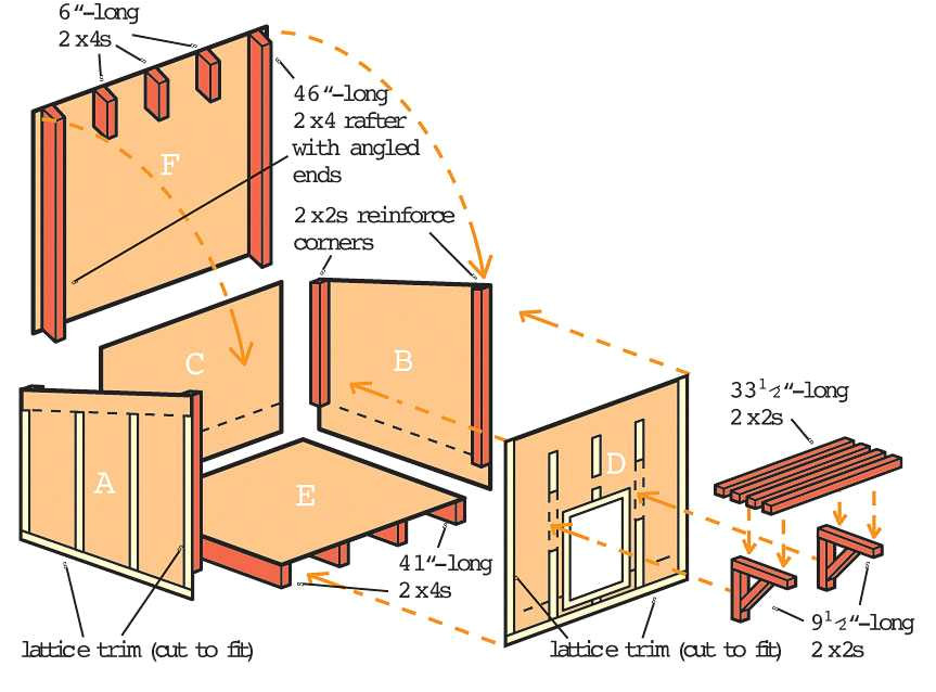 dog house plans for great danes