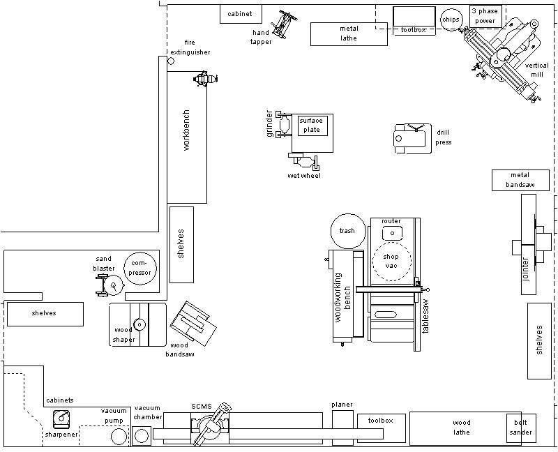 auto shop layout best room