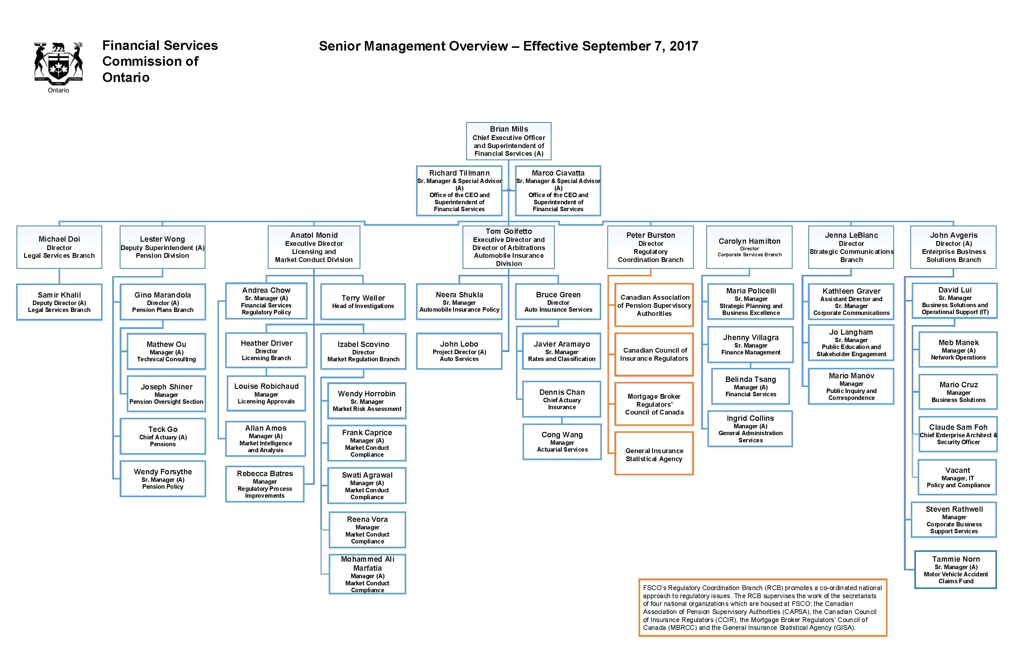 home and auto security plan beautiful management overview chart for home and auto security plan
