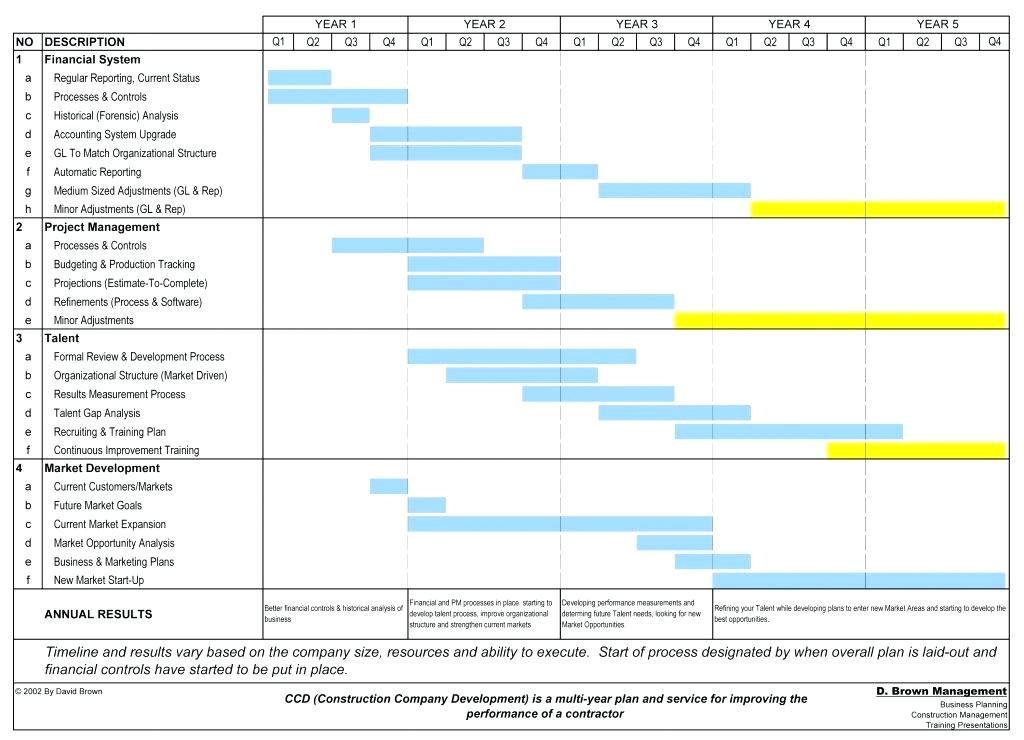 new home construction schedule construction schedule to build a home house construction schedule xls