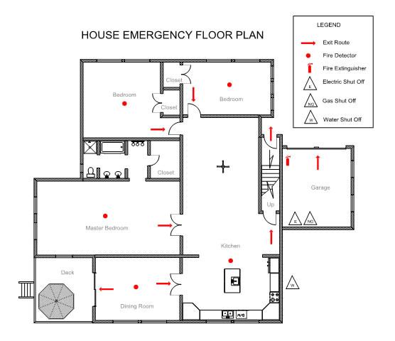 home emergency evacuation plan