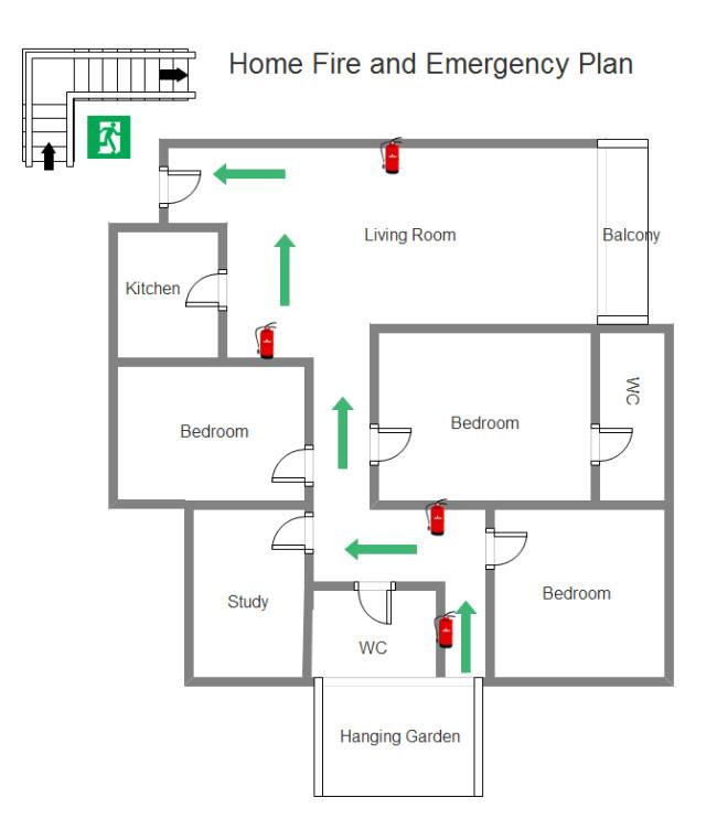 home emergency plan
