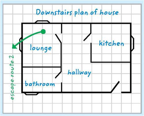 escape plan template