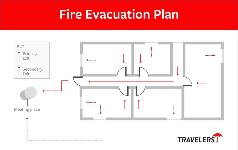 how to create a fire evacuation plan