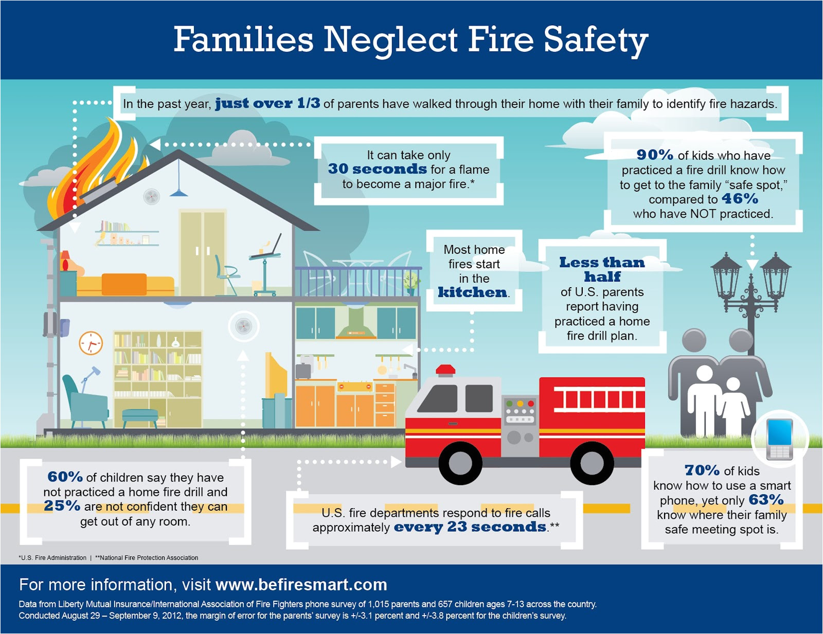 keep your family safe and happy with