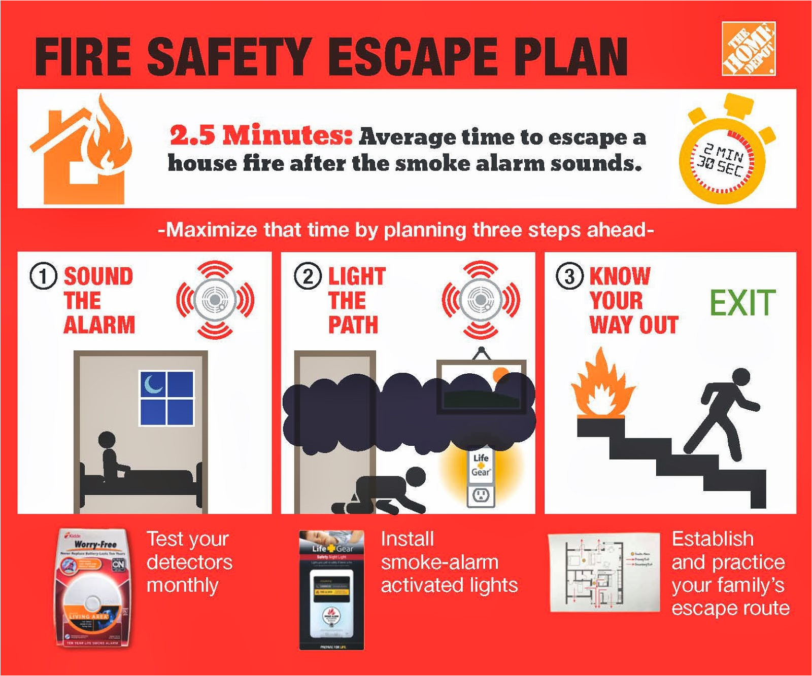 stay safe with fire safety tips from