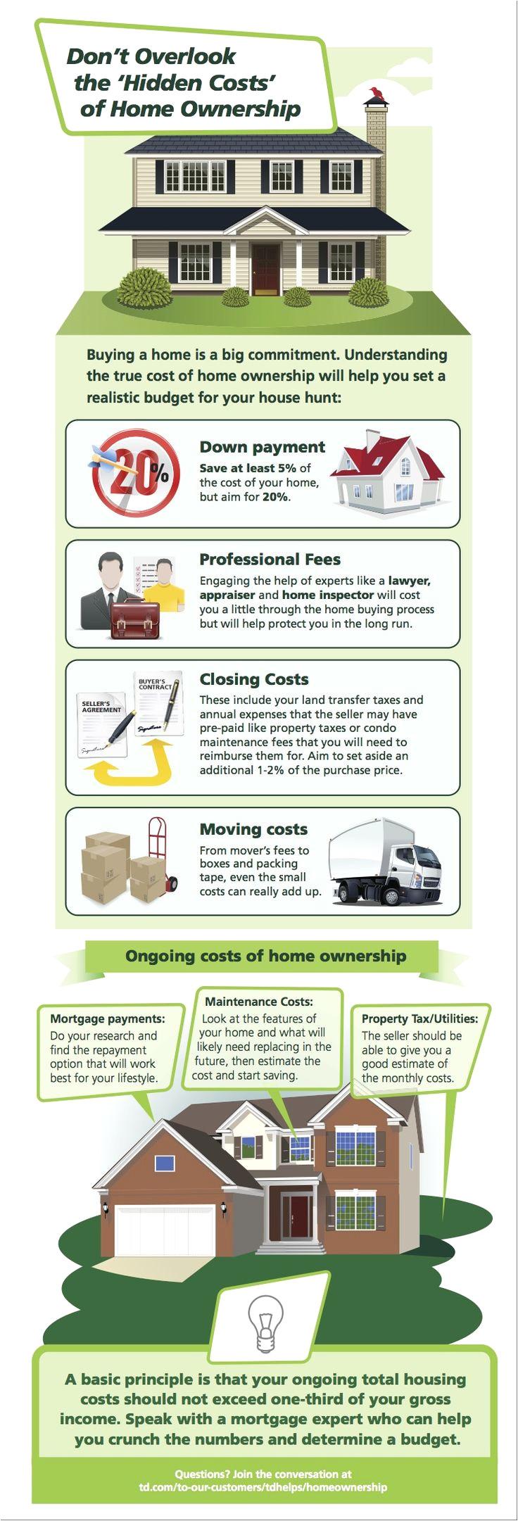 home ownership savings plan fresh home savings plan home ownership savings plan the obvious