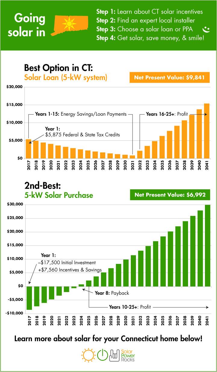Home Ownership Savings Plan Home Ownership Savings Plan Homes Floor Plans