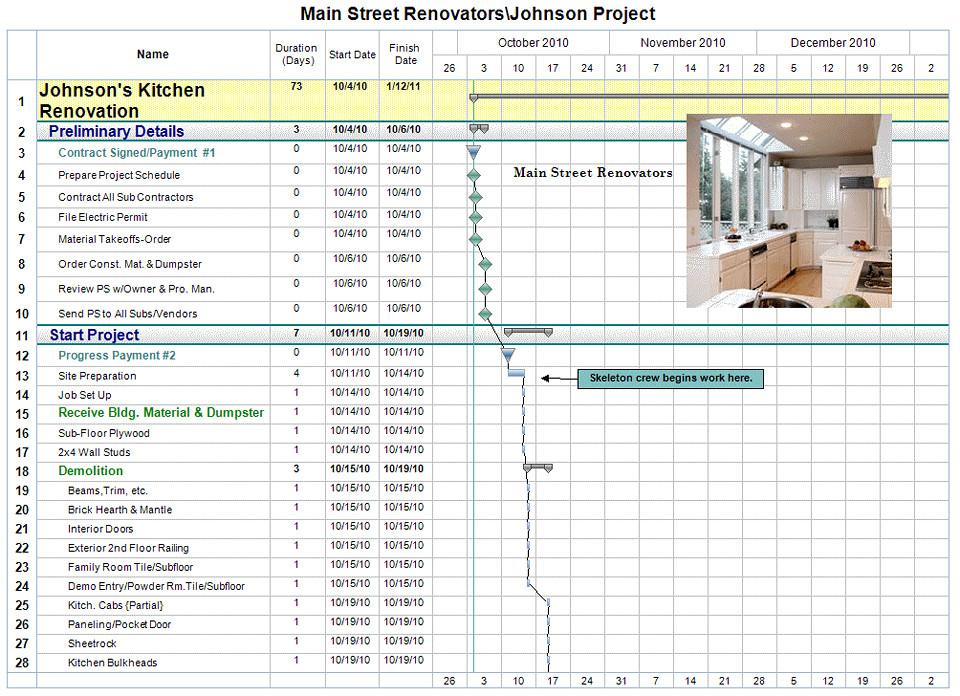 renovation work schedule template 3944