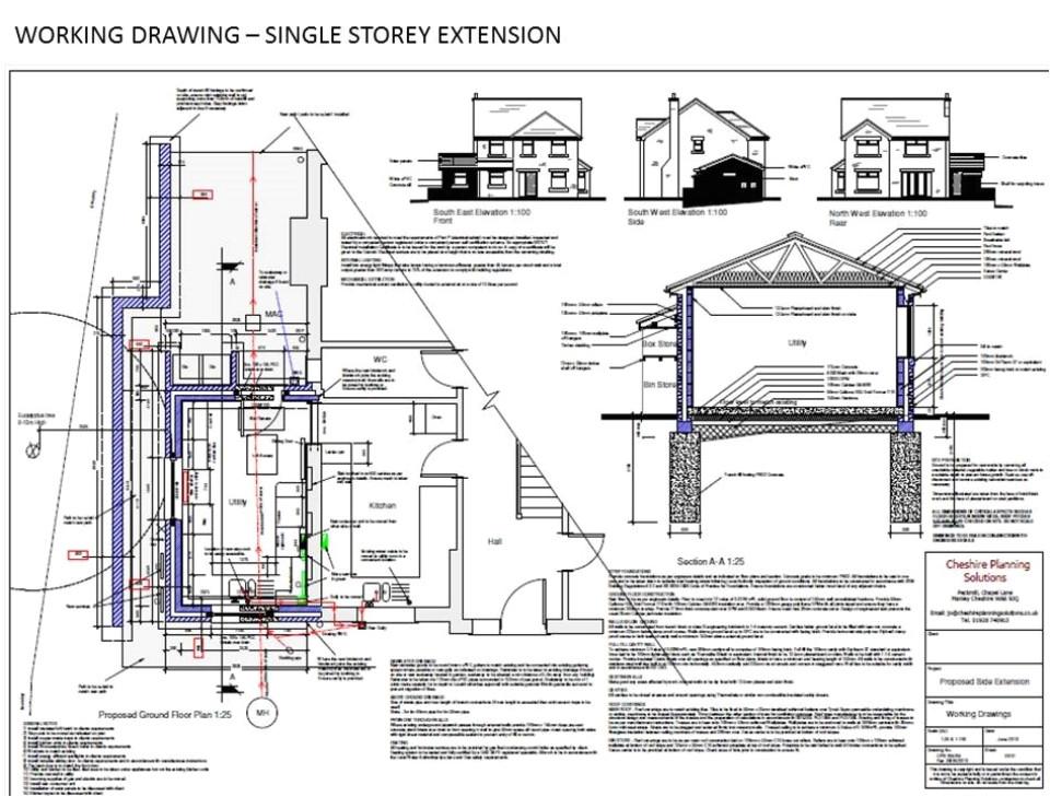 home reversion plan regulation