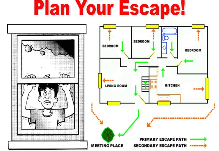 home fire safety plan template