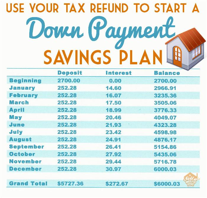 down payment savings plan