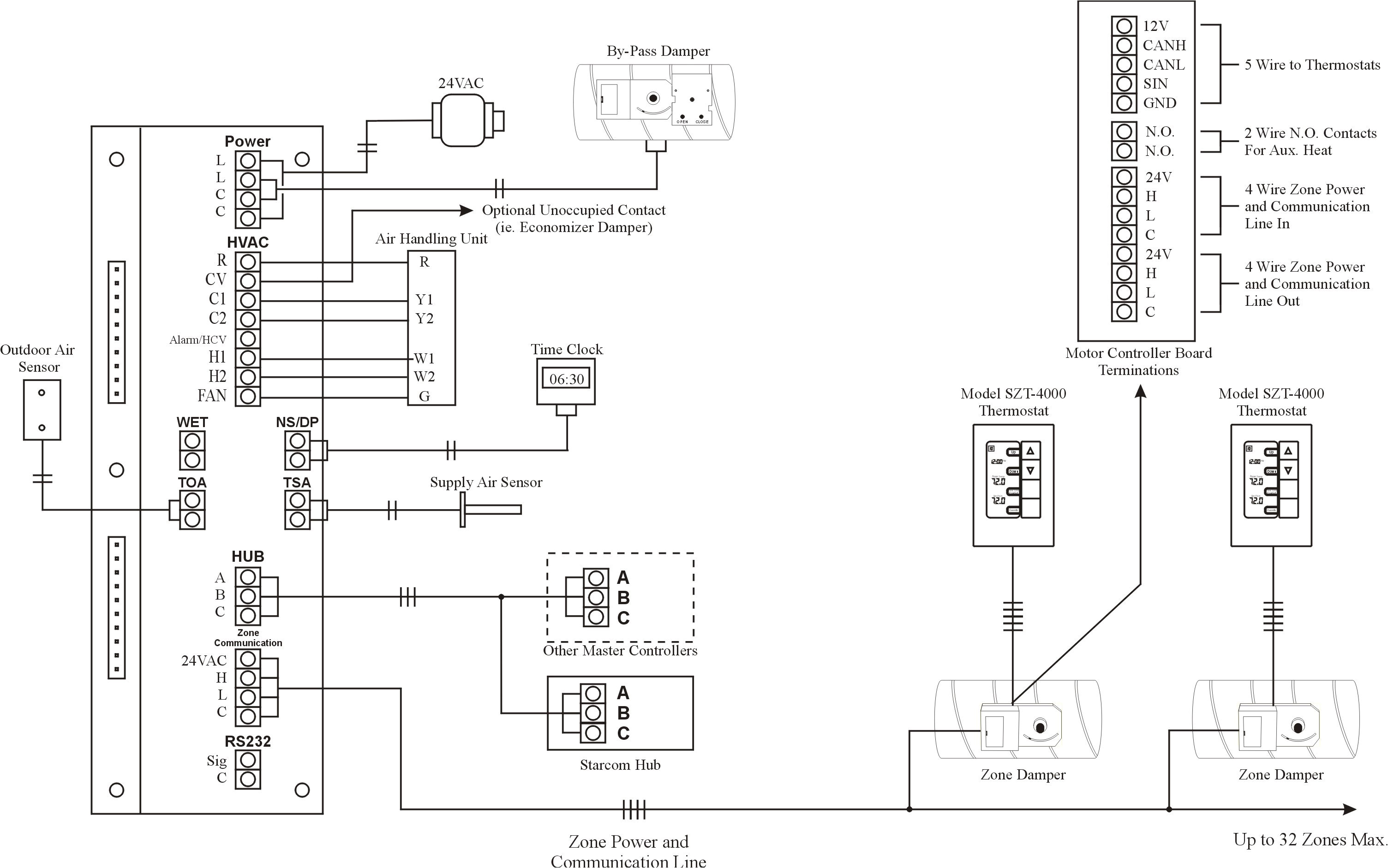 adt phone wiring diagram
