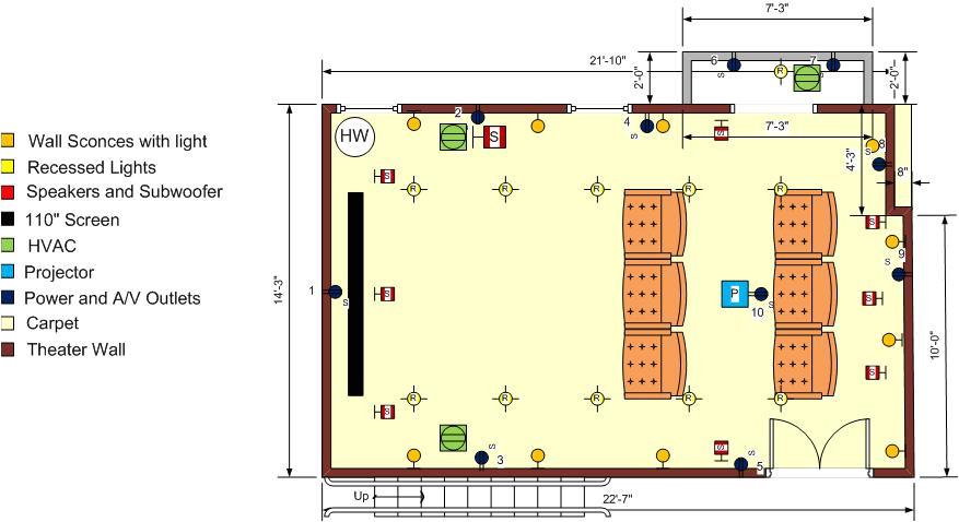 21231 first diy basement home theater
