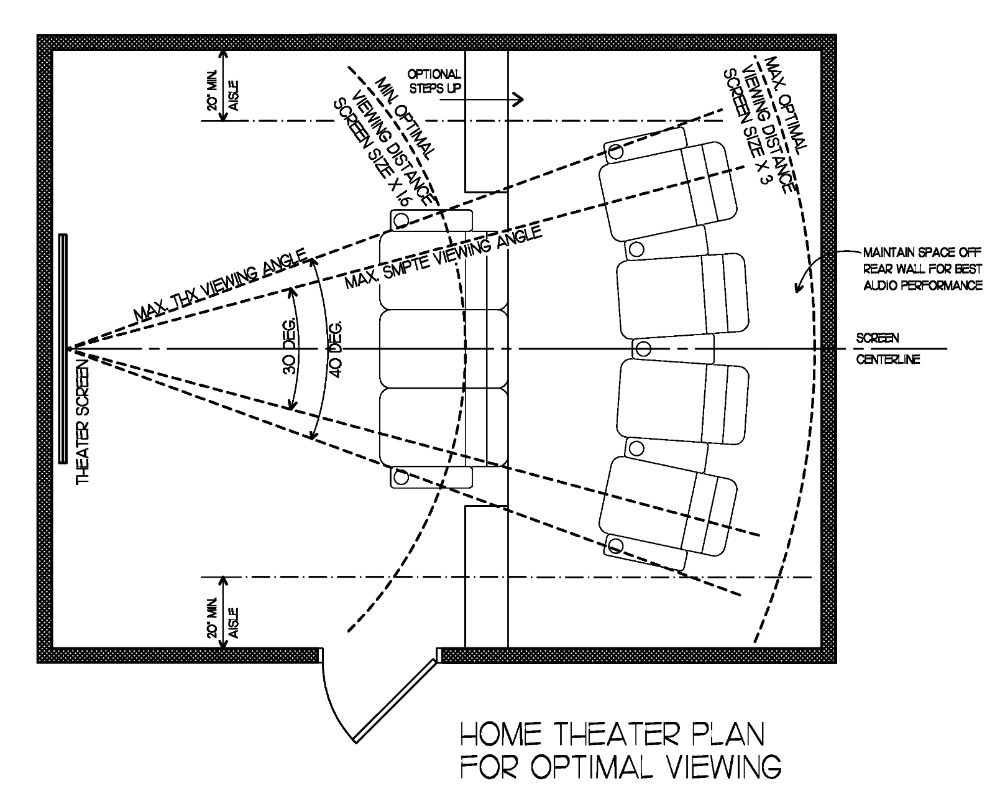 home theater design plans movie risers