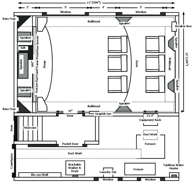 home theater layout family home theater construction begins forum home theater discussions and reviews home theatre room planner