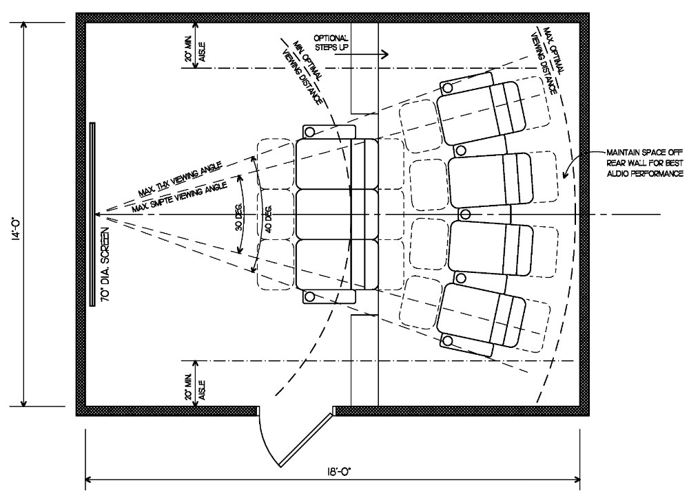 home theater seating layout