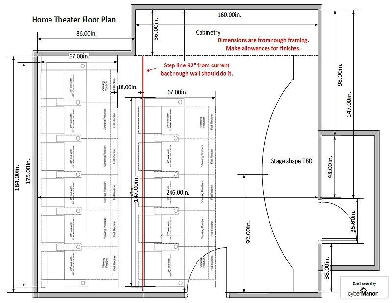 home theatre floor plans