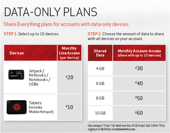 beautiful wireless home internet plans 12 verizon wireless data plans