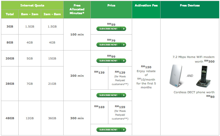 home wireless internet plans