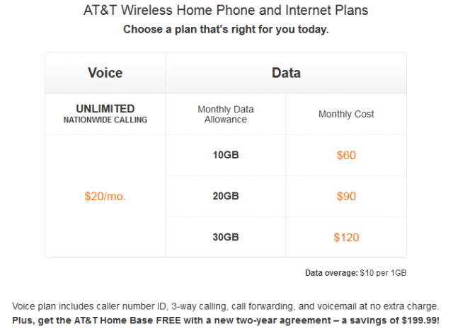 nice home phone plans 13 att wireless home phone and internet service