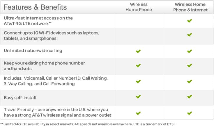 the best home phone plans