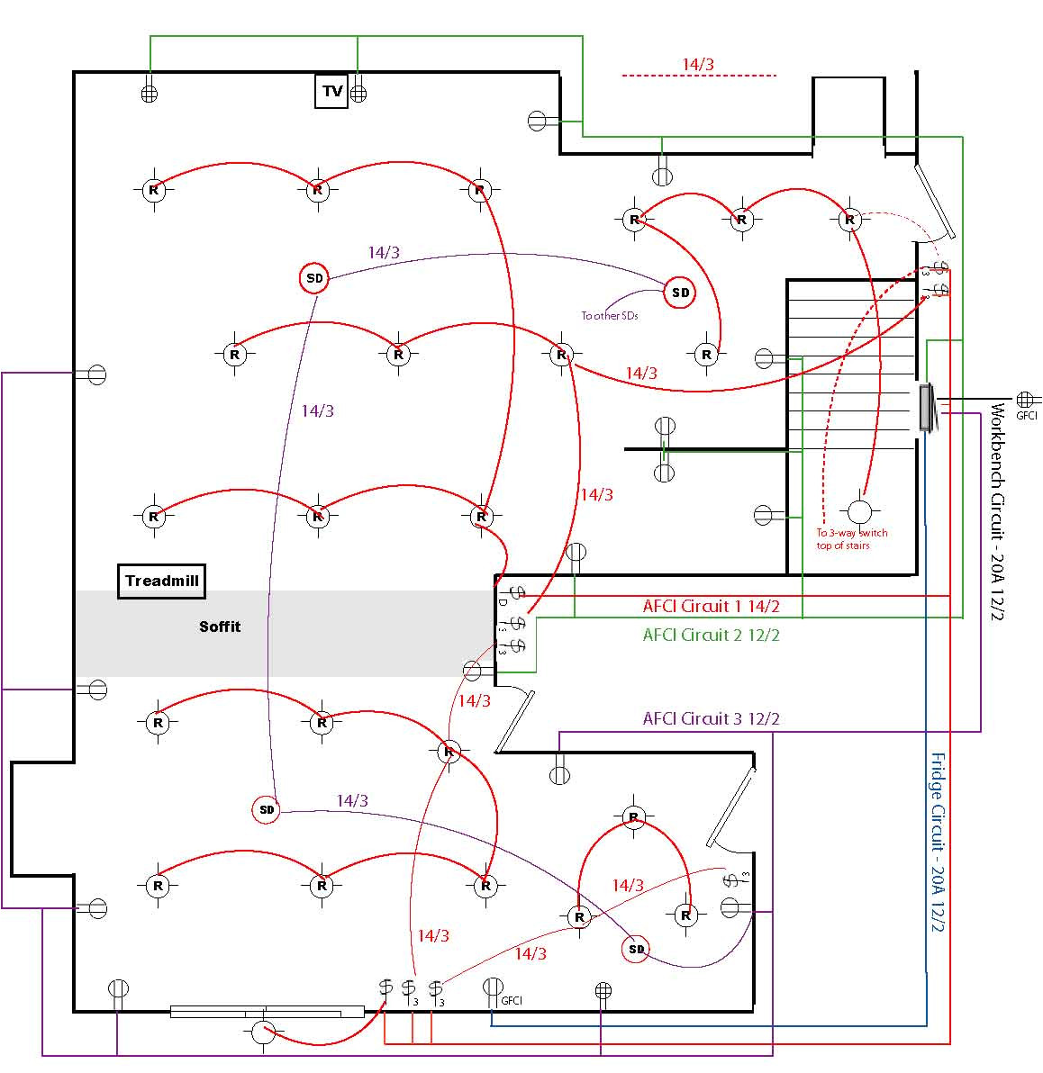 home wiring plans