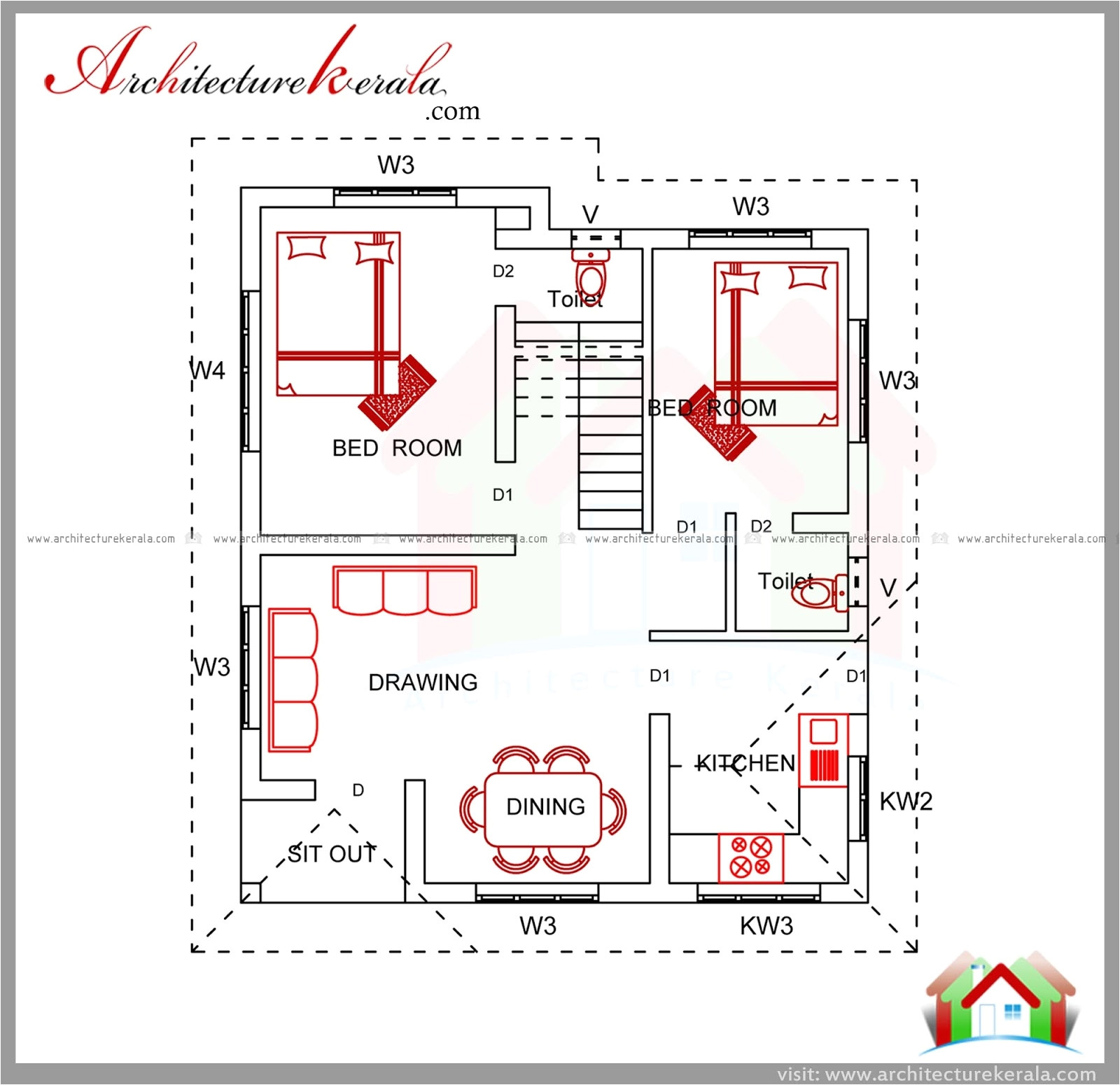 cheapest house plans to build in kerala