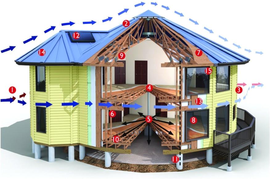 deltics hurricane proof homes o