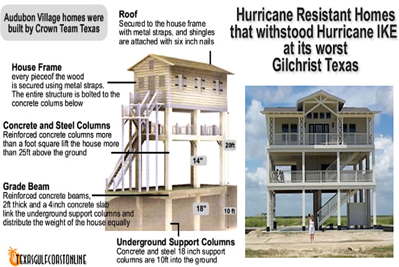 hurricane proof house plans