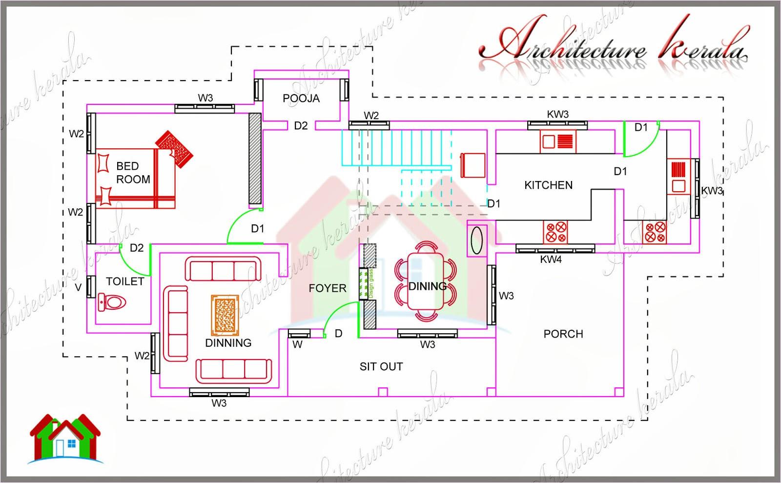 vastu plan for home in kerala