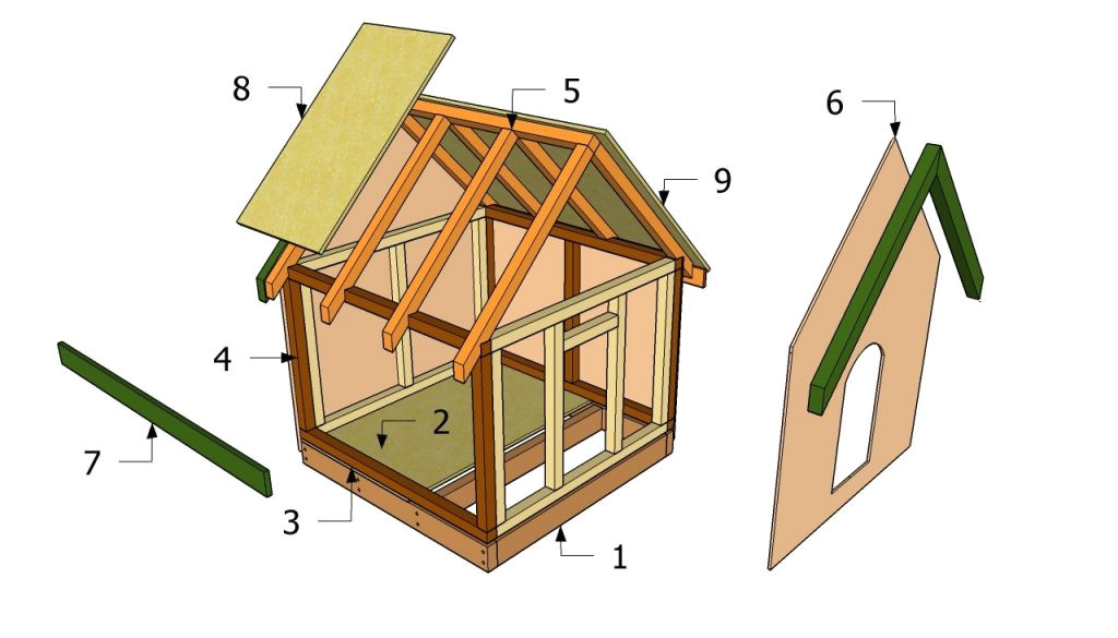 how to build a large dog house plans fresh dog house plans free