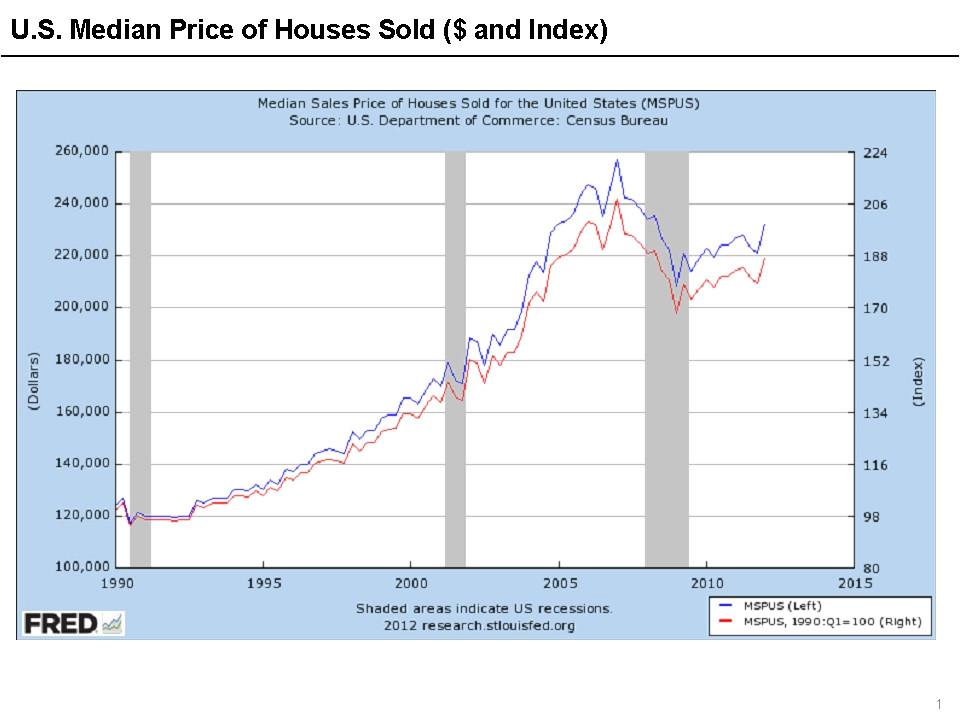 home ownership savings plan beautiful homeownership the american dream