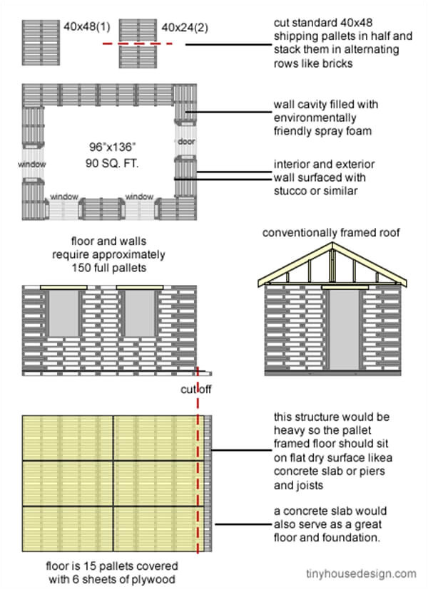 tiny pallet house plans