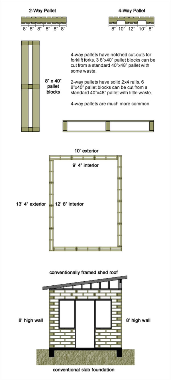 Pallet Homes Plans Construct Your Own House Tiny Pallet House Plans 99 Pallets