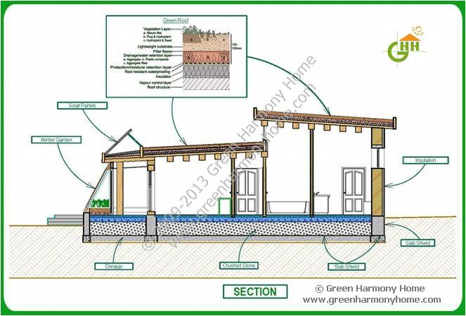 passive solar design house plans find