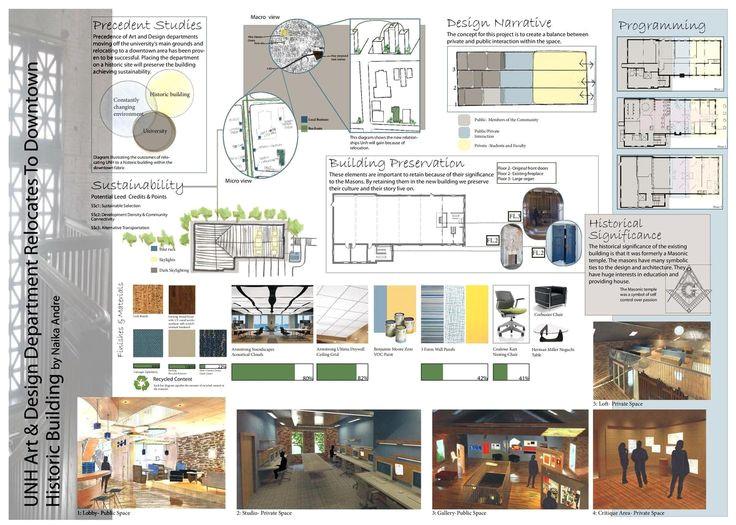 interior design portfolios