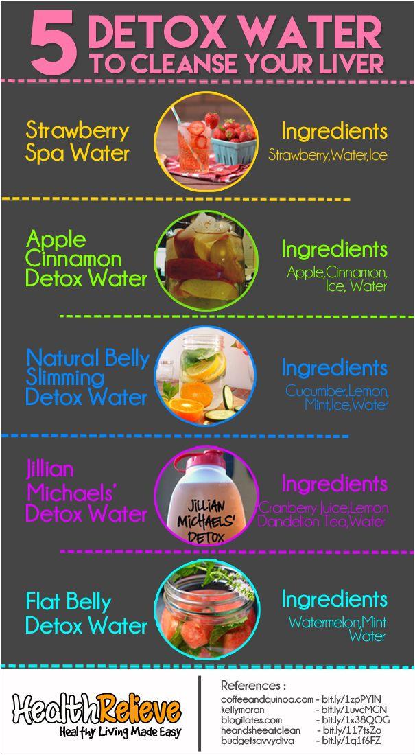 a few brilliant detox water recipes