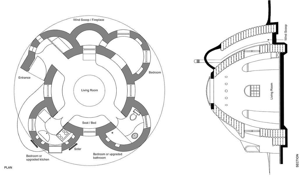 Superadobe House Plans Developed Earth Architecture the Superadobe