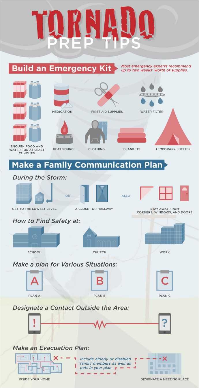staying safe at home work play