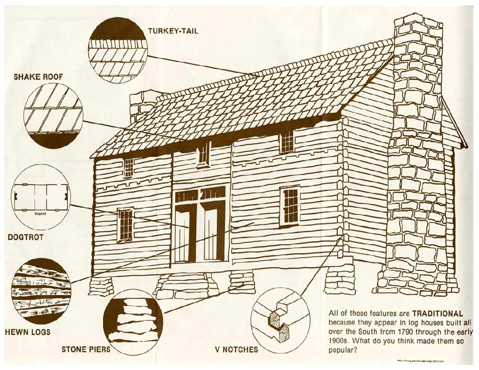 traditional log home floor plans