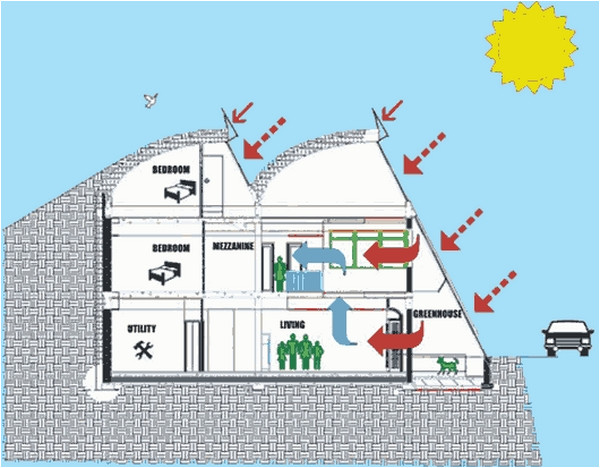 underground homes green home architecture