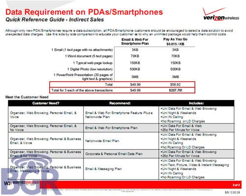 verizon home phone plans