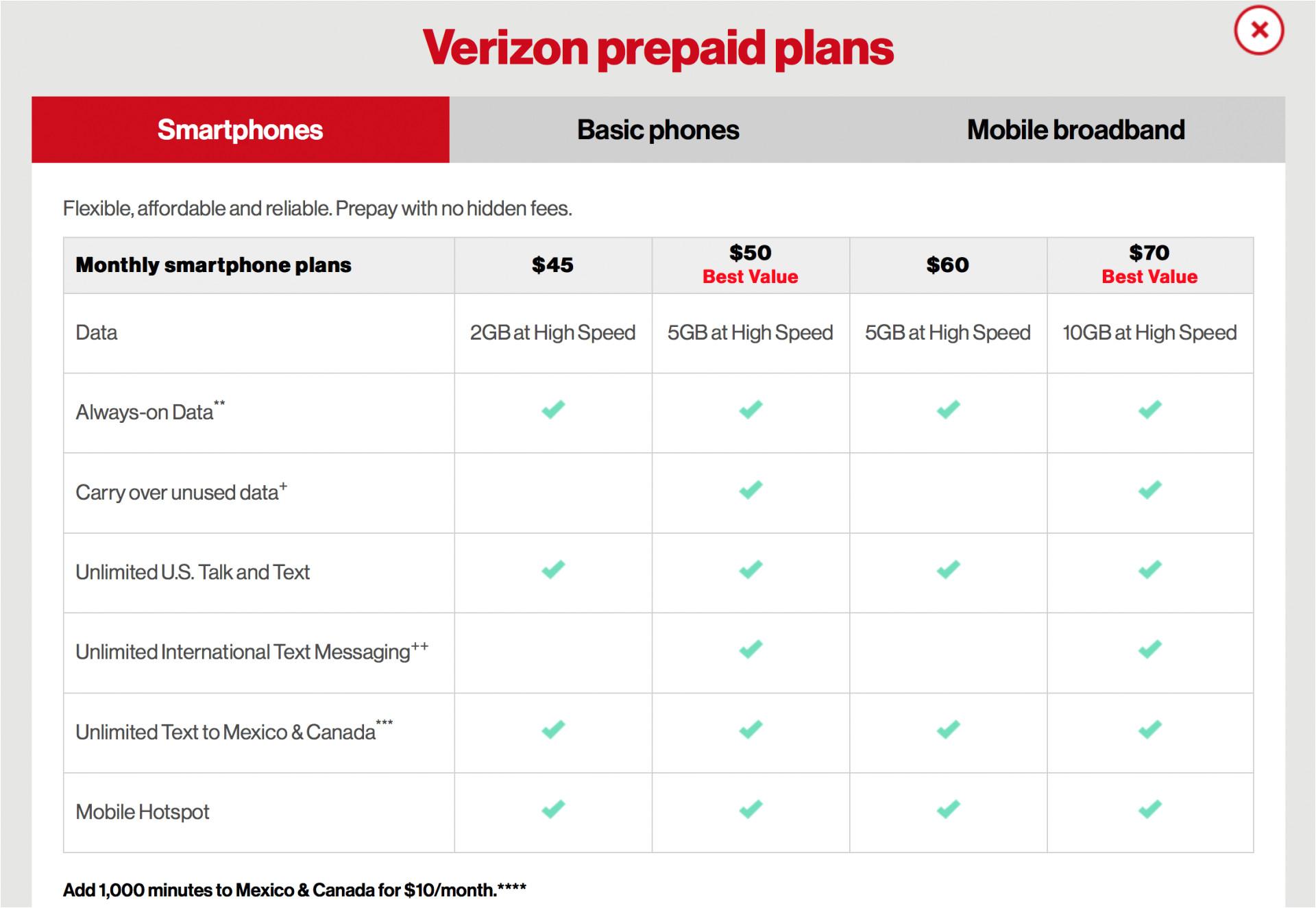 verizon wireless home internet plans
