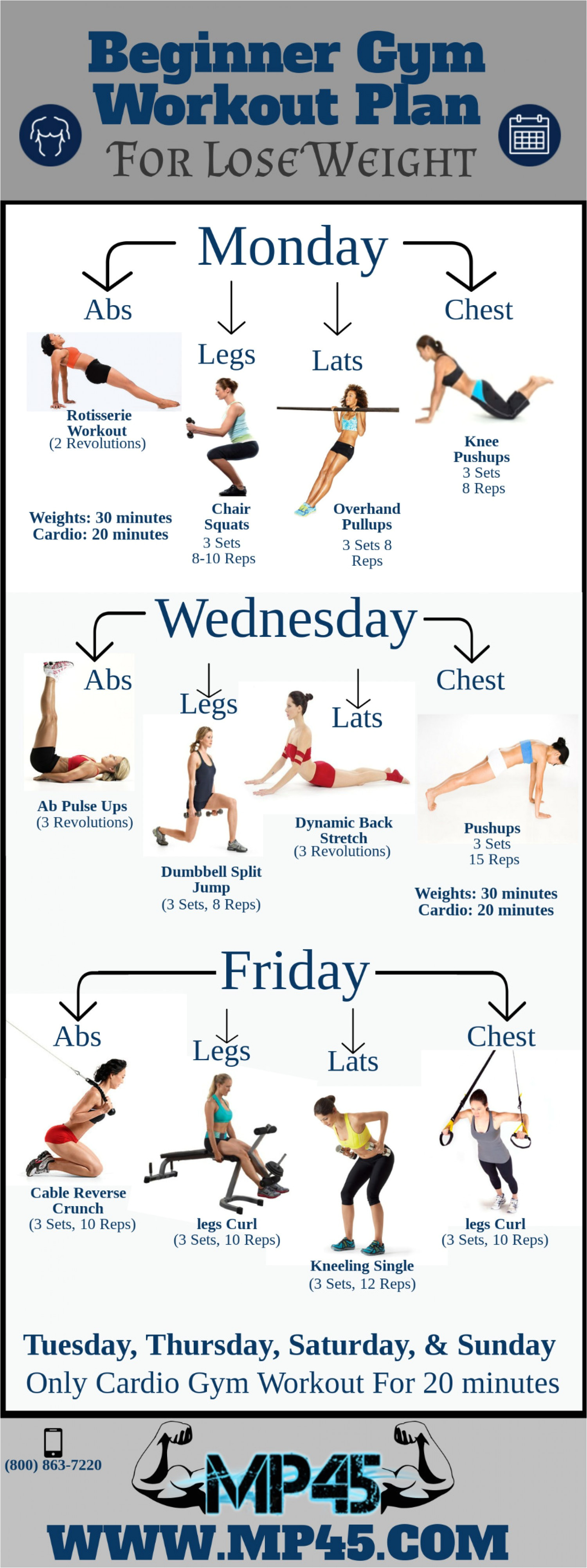 cardio gym workout plan for beginners