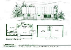 16×20 House Plans with Loft Small Cabin Floor Plans with Loft 16×20 Cabin Floor Plans