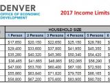 2017 Home Owner Affordability and Stability Plan Office Of Economic Development Housing Neighborhoods