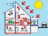 Active solar House Plans solar Hybrid Home Plan