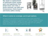 American Home Shield Maintenance Plan American Home Shield Plans Unique American Home Shield